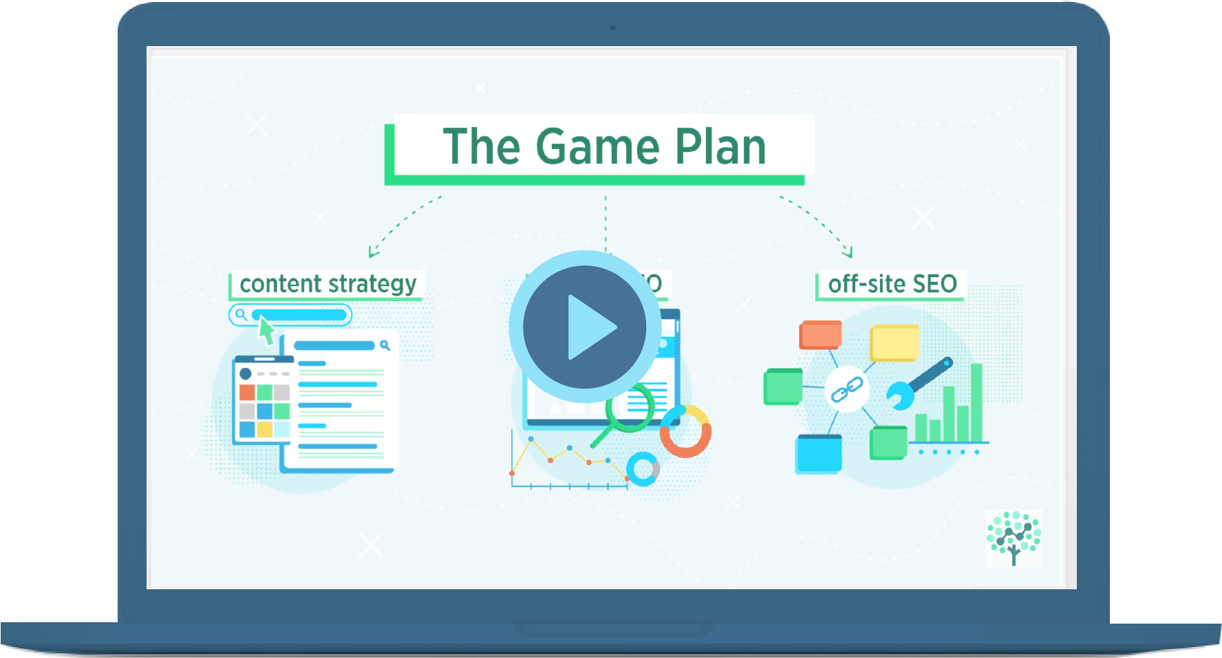 Watch our SEO Game Plan!