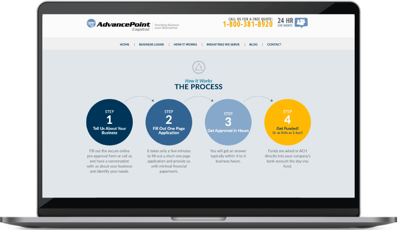 AdvancePoint Capital website montage